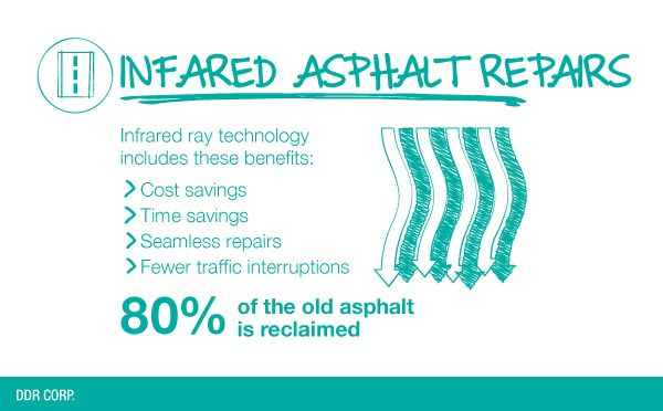 DDR Sustainability Initiatives - Infrared Asphalt Repairs