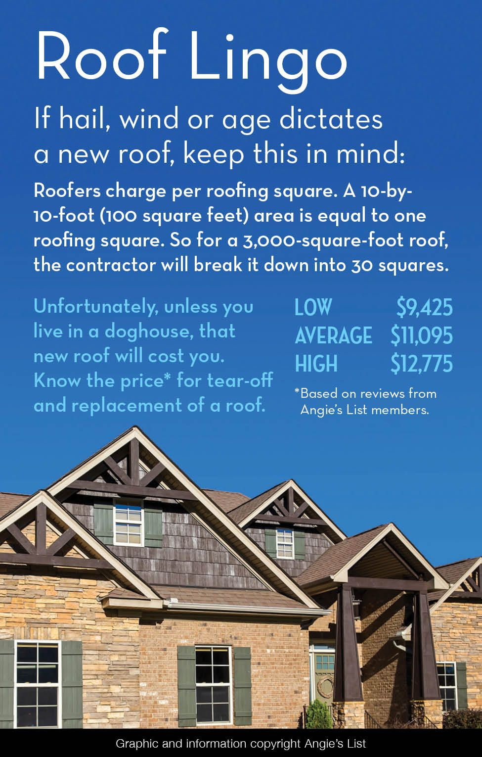 Angie S List Find A Local Business Ratings Reviews Deals Roofing Square Roofer Roofing
