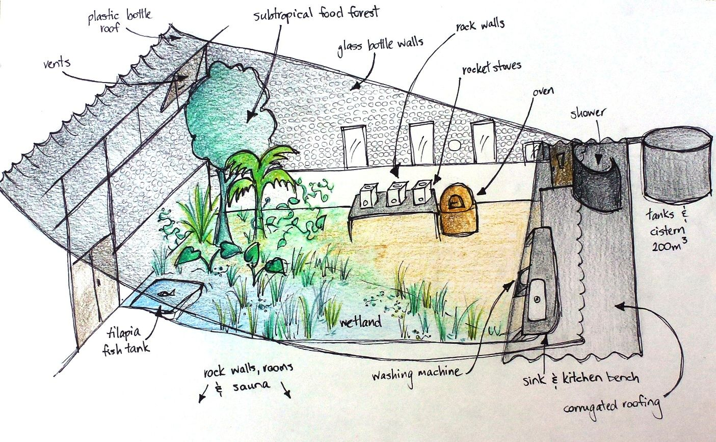 Earthship plans and designs pictures - Earthship Greenhouse Designs Greenhouse Design