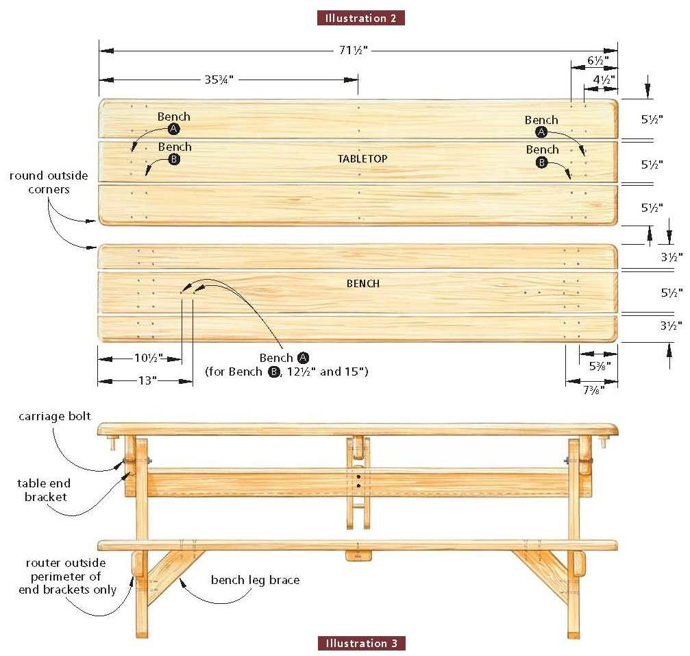 Superb Free Picnic Table Wood Plans