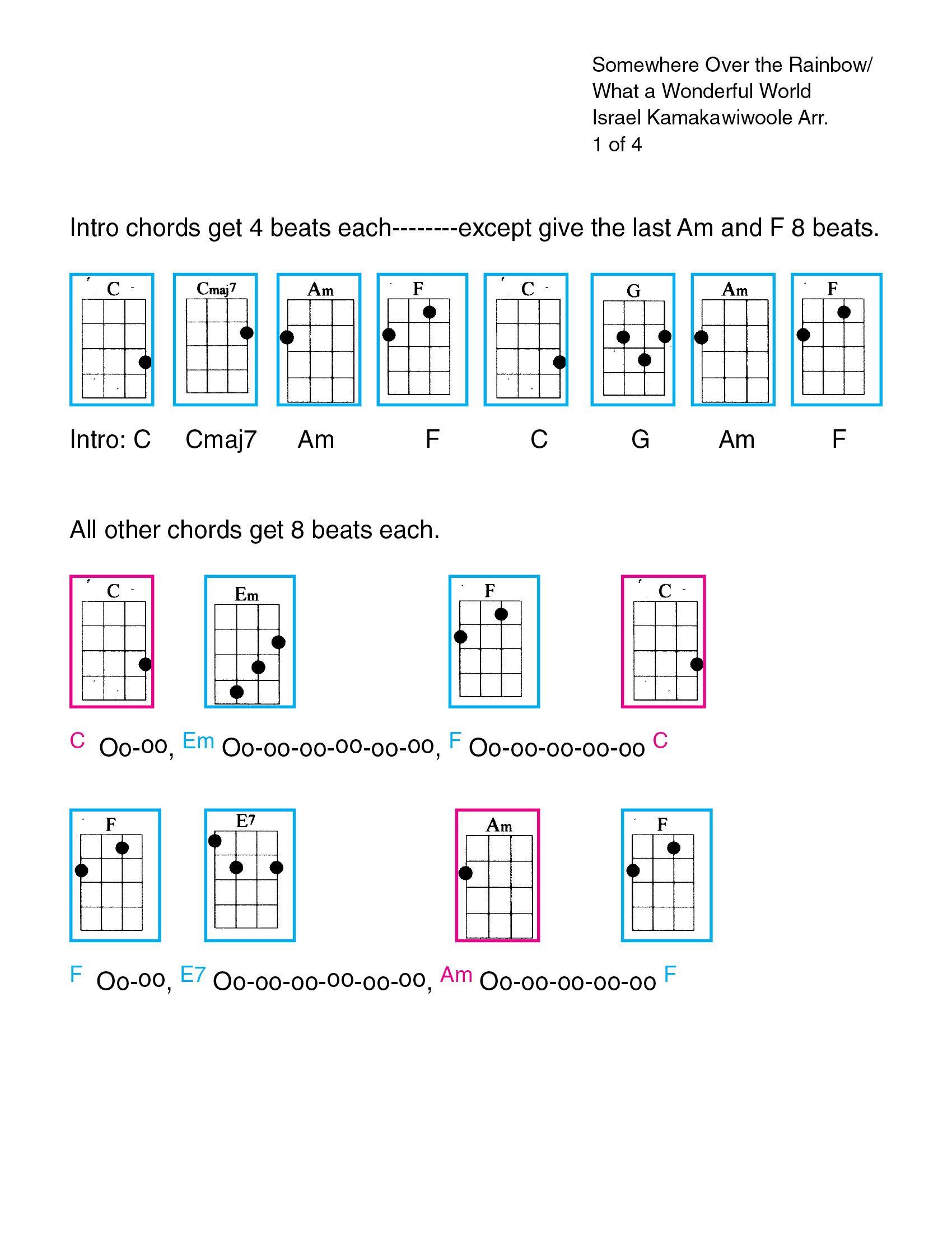 Over The Rainbow Ukulele Strumming Pattern : rainbow, ukulele, strumming, pattern, Rainbow/Wonderful, World, Kamakawiwo'ole, Style, Rainbow, Ukulele,, Ukulele, Chords, Songs,