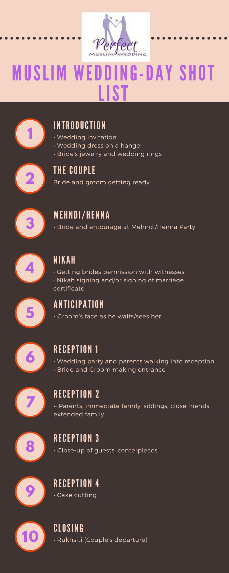 free online muslim wedding invitation cards%0A Muslim Wedding Day Shot List Infographic everything from getting ready to  mehndi  henna  nikah