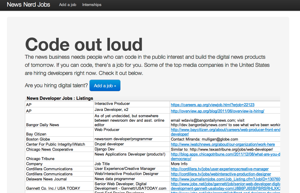 News Nerd Jobs A Site For Submitting And Finding