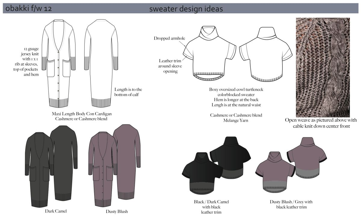 Design Projects: click to enlarge - Christina Yeung: Fashion Designer - Welcome To My Portfolio