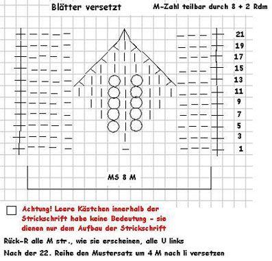 Photo of Knitting pattern