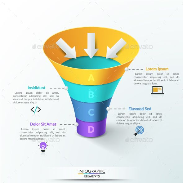 3D Ribbon Funnel Infographic | Infographic templates, Infographic ...