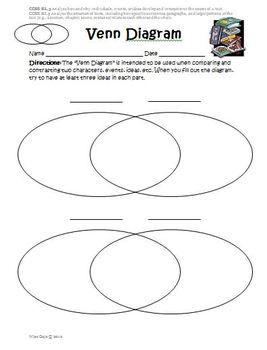 Graphic organizer venn diagram common core reading venn diagrams graphic organizer aligned to common core reading venn diagram ccuart Image collections