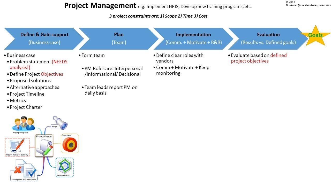 Slide31.jpg (1280×720) Problem statement, Business case