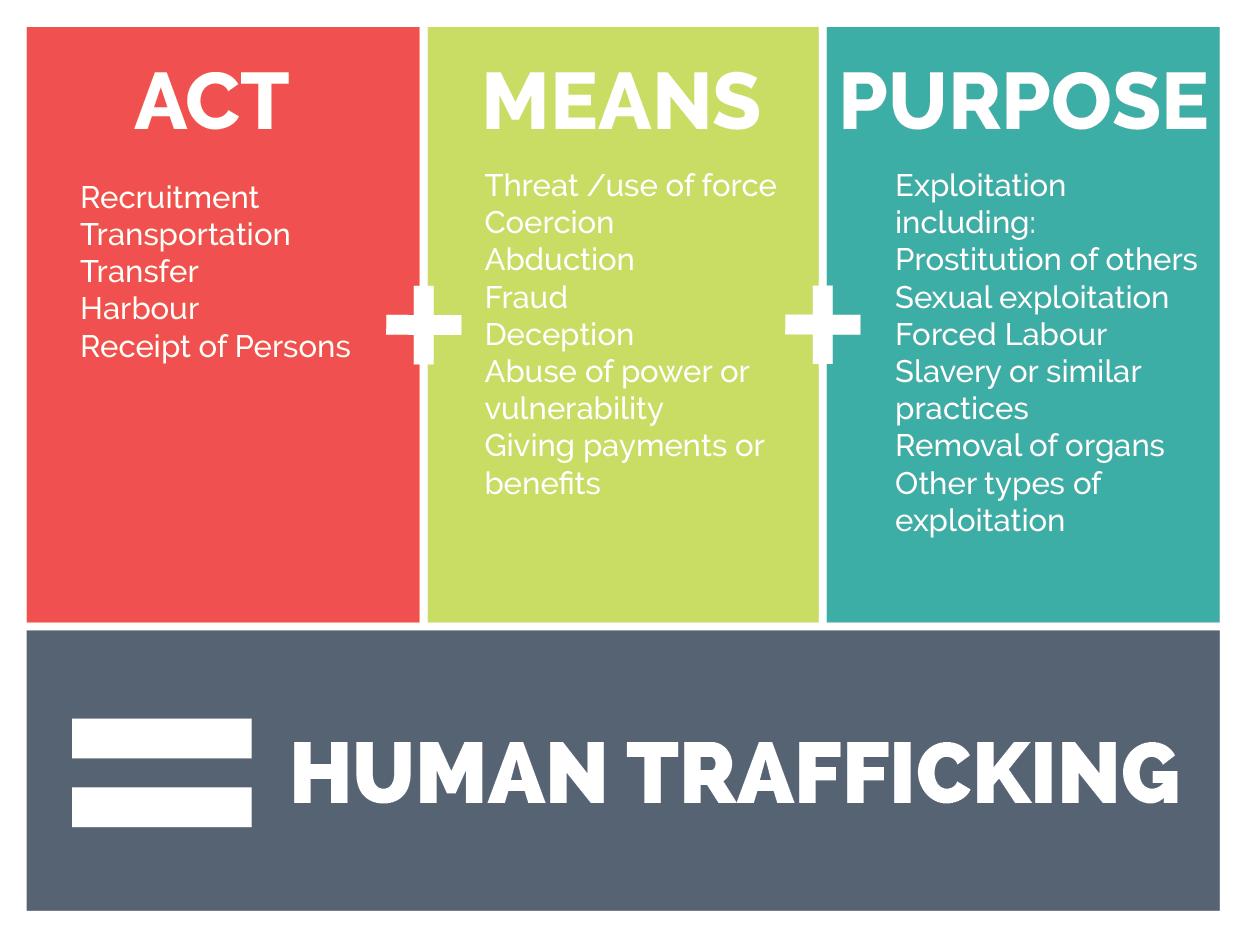 human traffickingbeware of fake modelling agencies, that offer