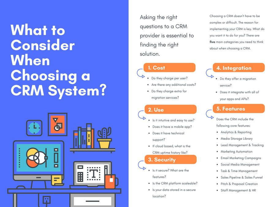 The Complete Guide To Choosing The Right CRM Email