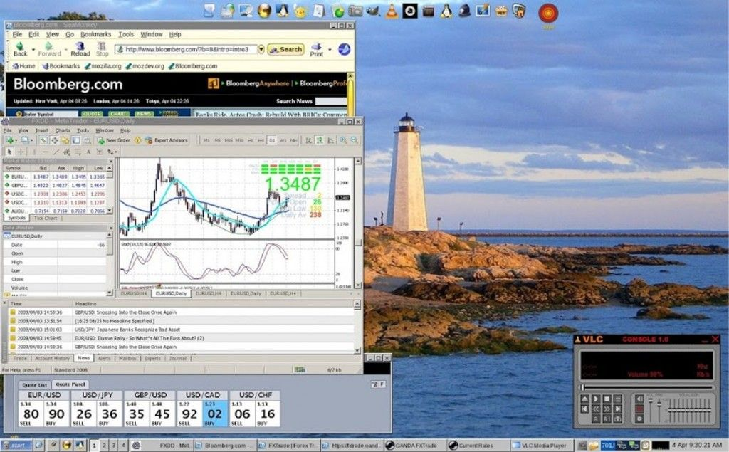 Penguin Power Linux Metatrader With Images Forex Trading
