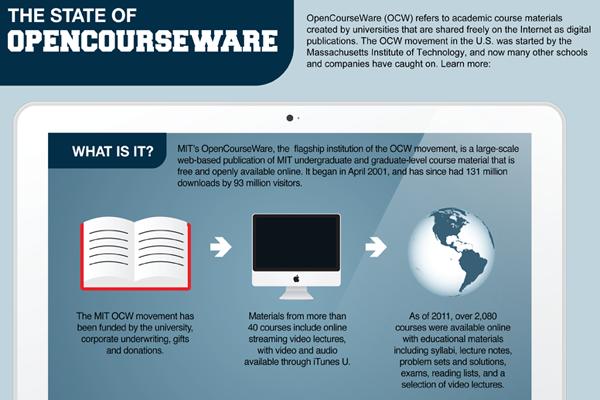 Original writing coursework resources