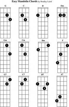 Best-sounding acoustic guitars tips. 4053 #