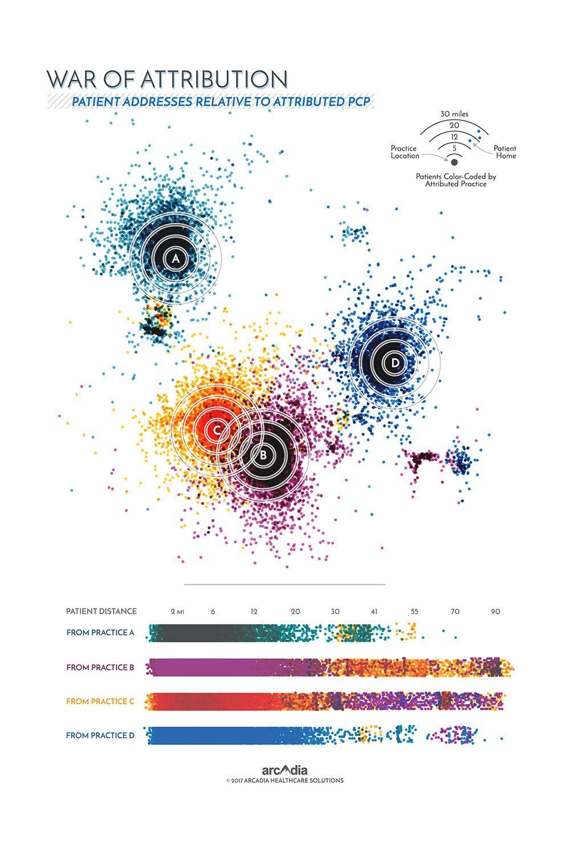 Arcadia Data Gallery Data visualization, Data, Arcadia