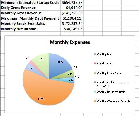 Brewery Startup Spreadsheet Business Templates Pinterest Startups