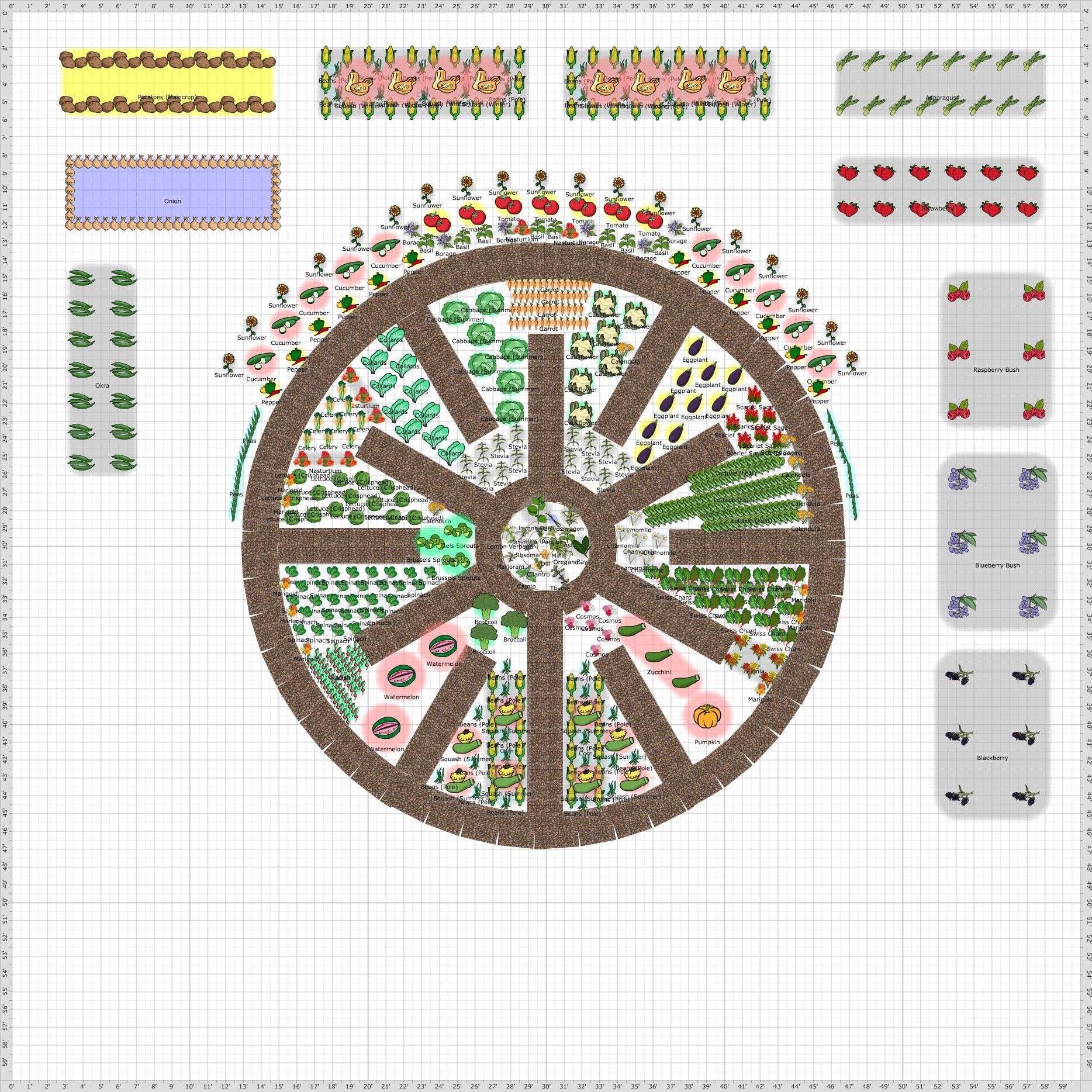 Garden Plan A Thirty Foot Mandala Centered Around Five Herb Spiral And Surrounded By 4 X12 Raised Beds