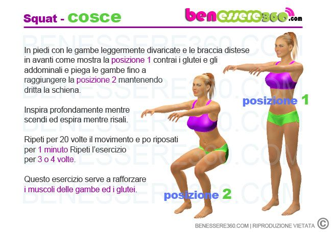 Squat per rassodare le cosce esercizi home time for 5 esercizi per interno coscia