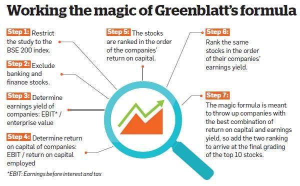 How To Pick Value Stocks Using Joel Greenblatt S Magic Formula