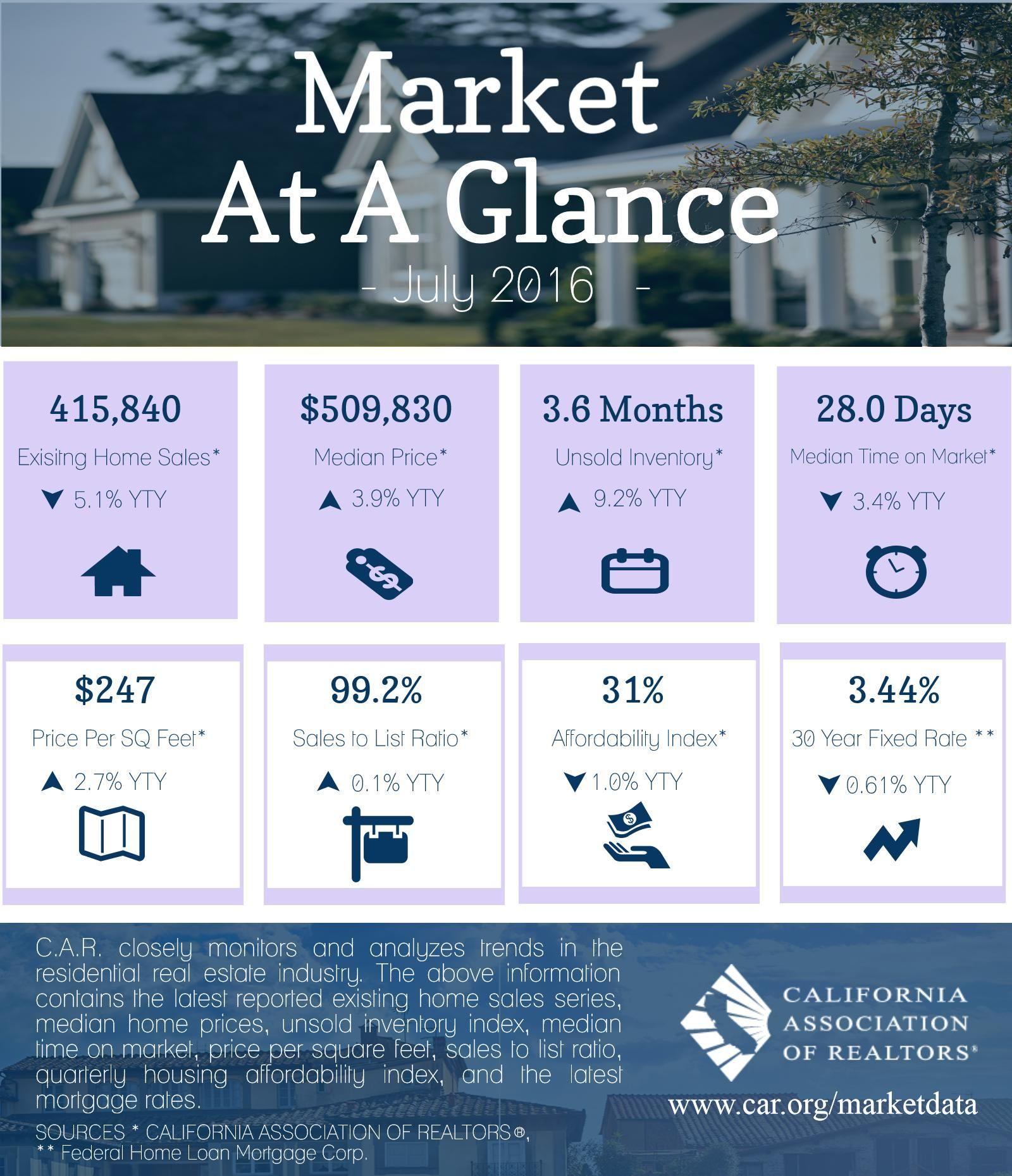 Pin On Real Estate News