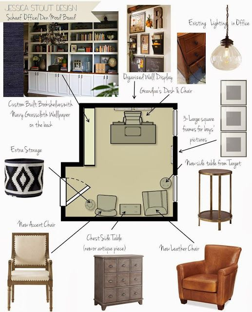 Home office mood board with furniture layout for Innenraum designer programm