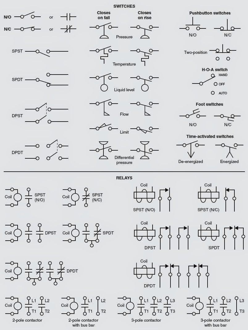 Schematicsymbols 1g 8031067 eddy pinterest explore electrical symbols and more biocorpaavc