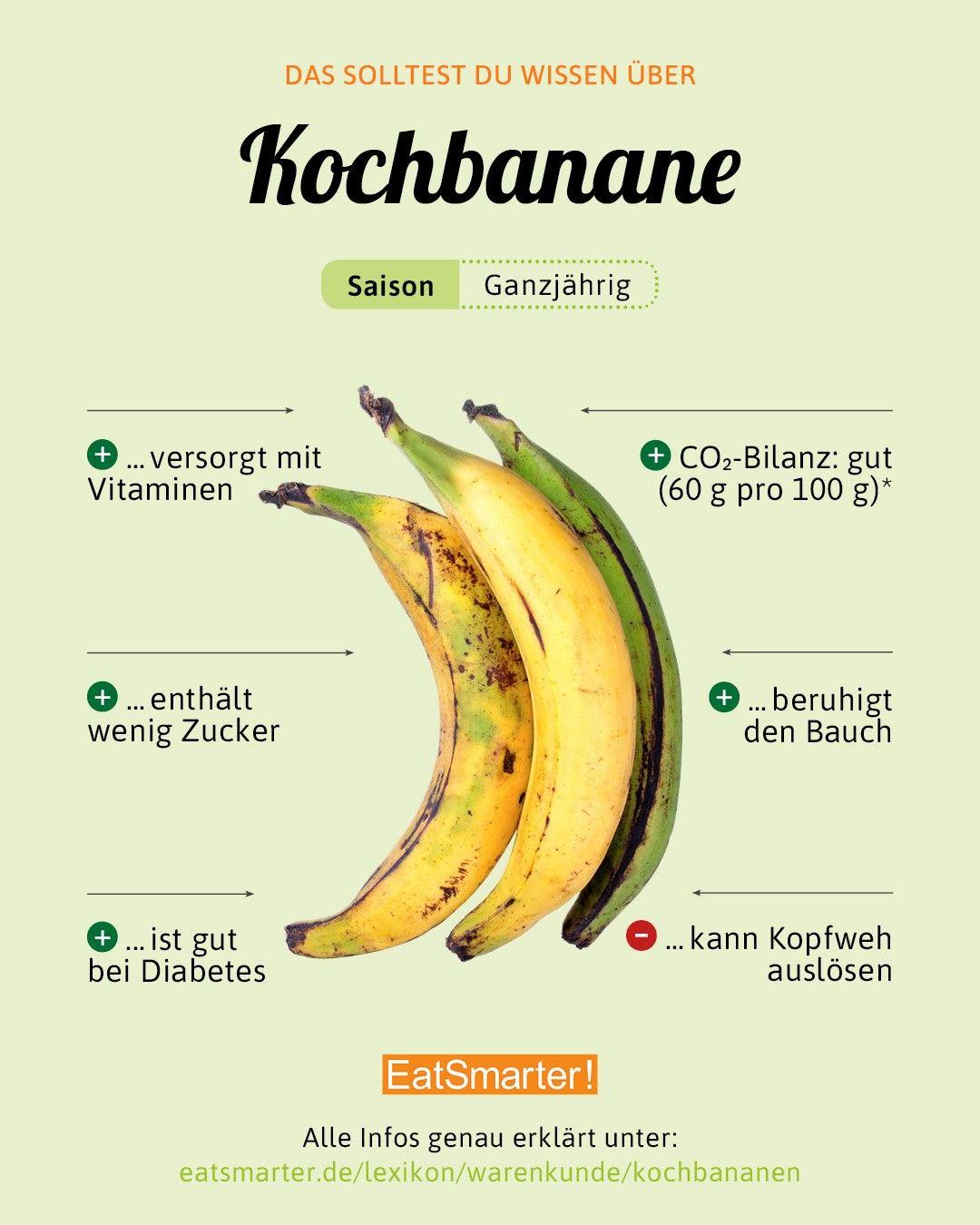 Banana Kennt Ihr Den Unterschied Zwischen Bananen Und Kochbananen Erfahrt Es In Der Infografik Ub Kochbananen Gesunde Ernahrung Tipps Gesunde Nahrungsmittel