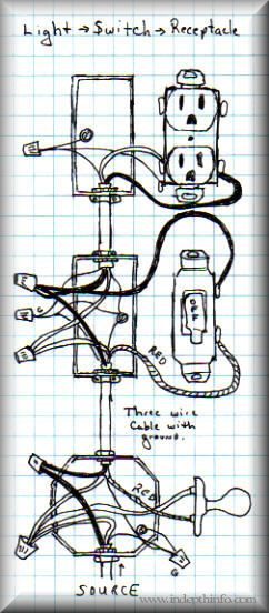 How To Wire a Switch - Light then Switch then Outlet ... Half Switched Outlet Wiring Diagram With Multiple Outlets on light switch from outlet diagram, wall outlet diagram, switched receptacle diagram, half switched receptacles, switch receptacle wiring diagram, single pole switch wiring diagram, switch loop wiring diagram, light fixture wiring diagram, half switched duplex outlet,