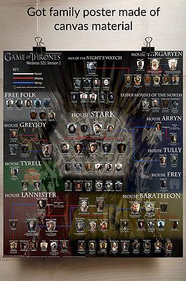 Huge 24'x25.6' game of thrones #family tree #poster canvas #print westeros stark,  View more on the LINK: http://www.zeppy.io/product/gb/2/271850199514/