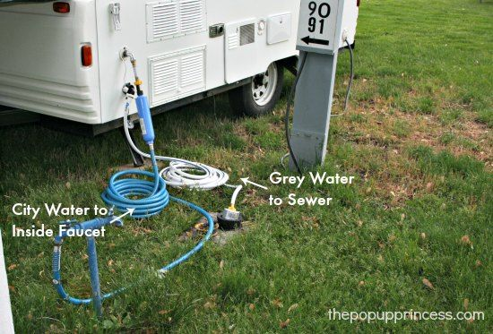 Our Gray Water System Grey Water System Grey Water System Diy