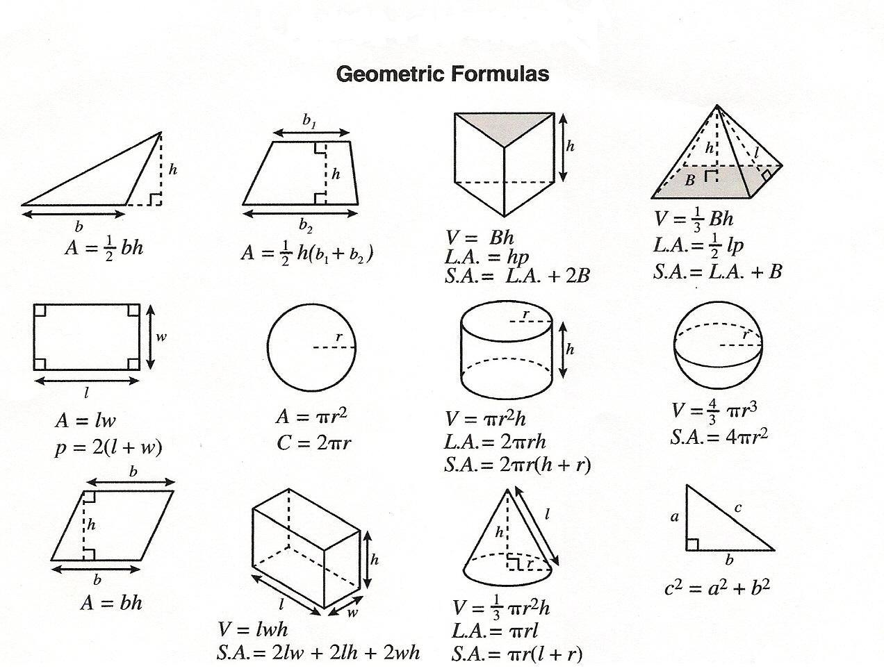 formulas | Geometry Formulas | Teaching | Pinterest | Geometric ...
