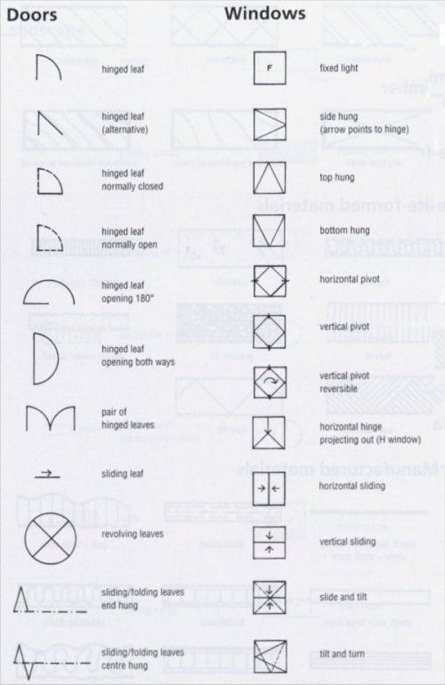 Doors and windows symbols | Architecture | Architecture
