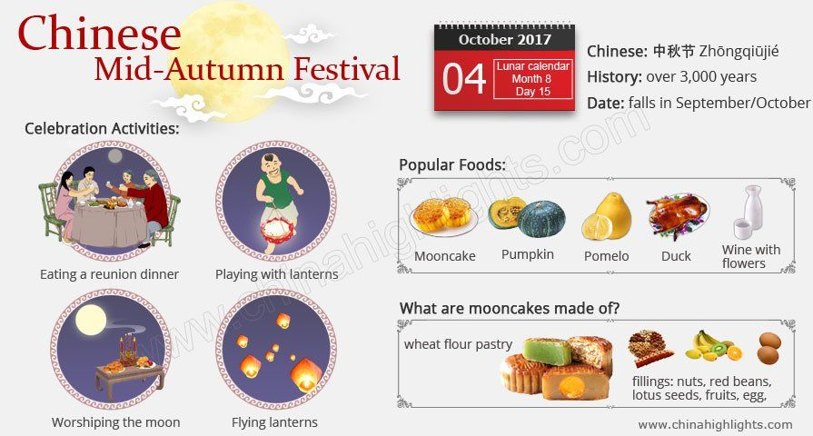 Mid Autumn Festival 2020.Mid Autumn Festival Oct 4 2017 Asian Festivals Holidays
