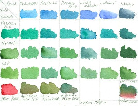 Mixing Artist Chart Color Acrylic