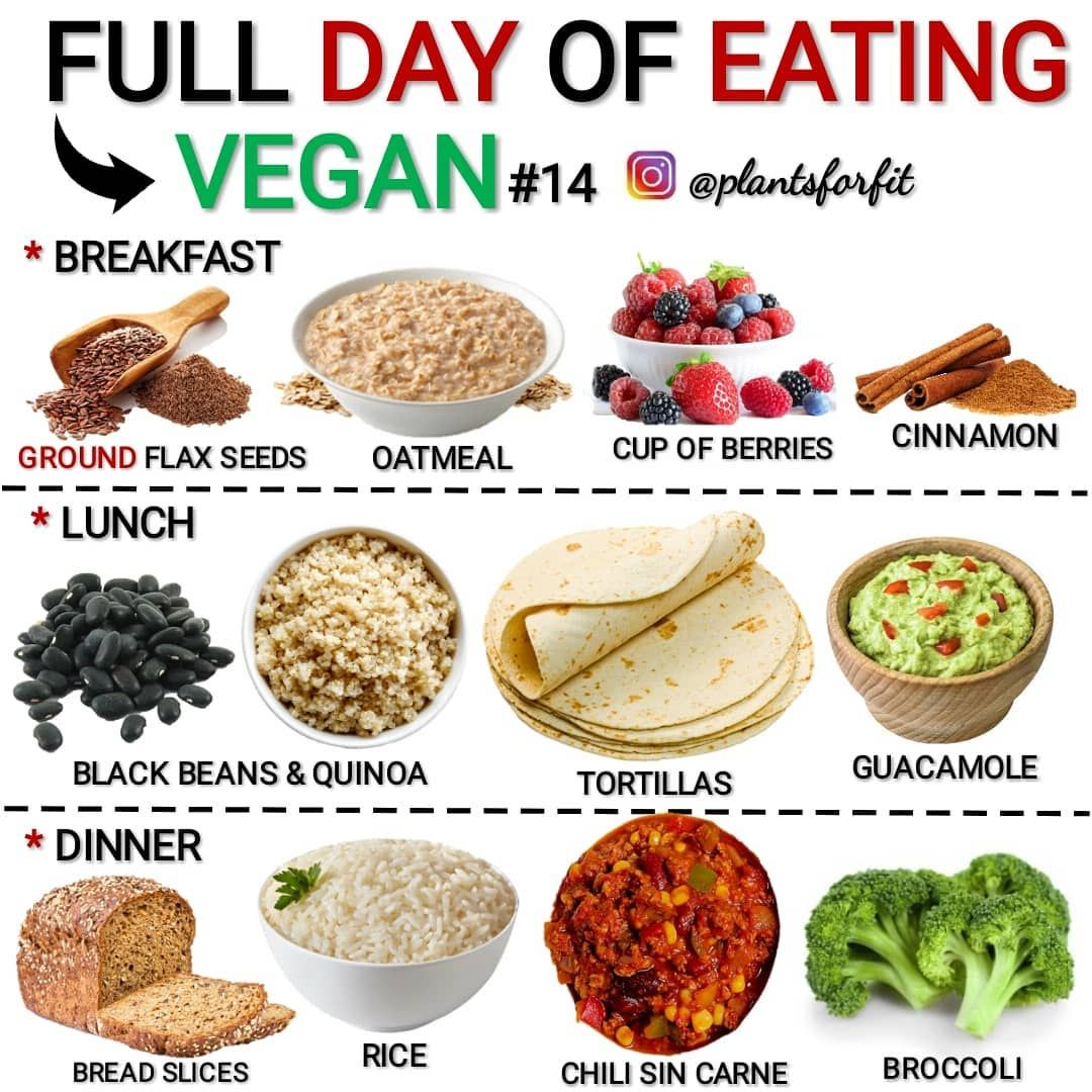 What Will Be Your Vegan Meals Today Comment Below Today S Vegan Full Day Of Eating Is A Comp Vegan Meal Plans Vegan Comfort Food Best Vegan Breakfast