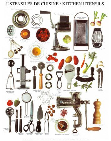 Kitchen utensils names and pictures kitchen utensil for Kitchen equipment list