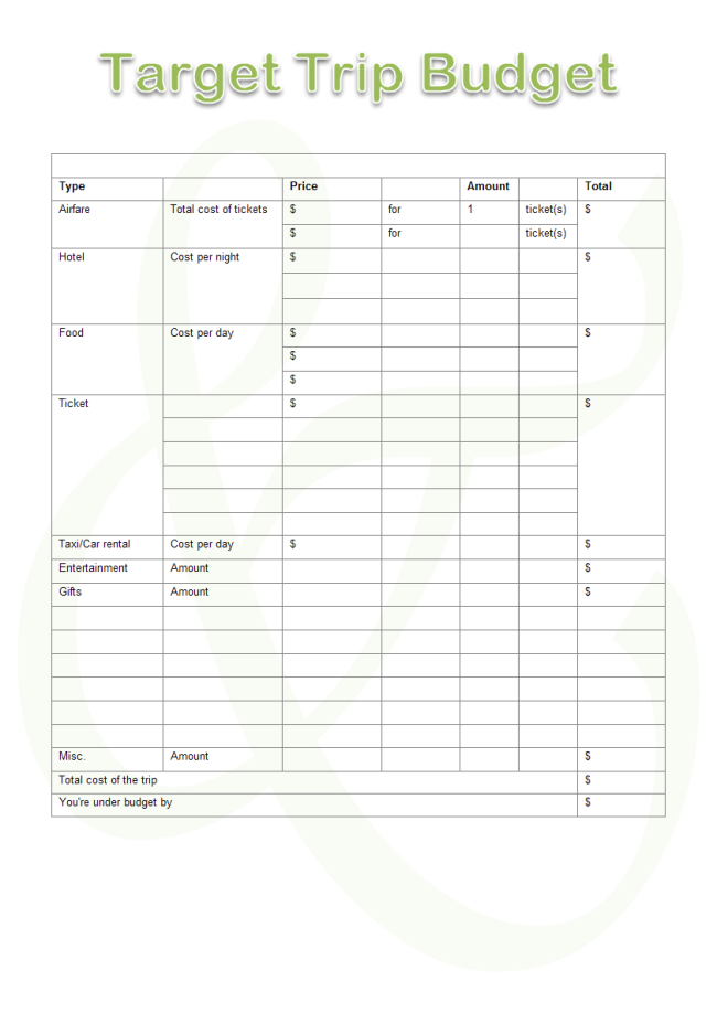 Target Trip Budget  Form    Budget Template And Target