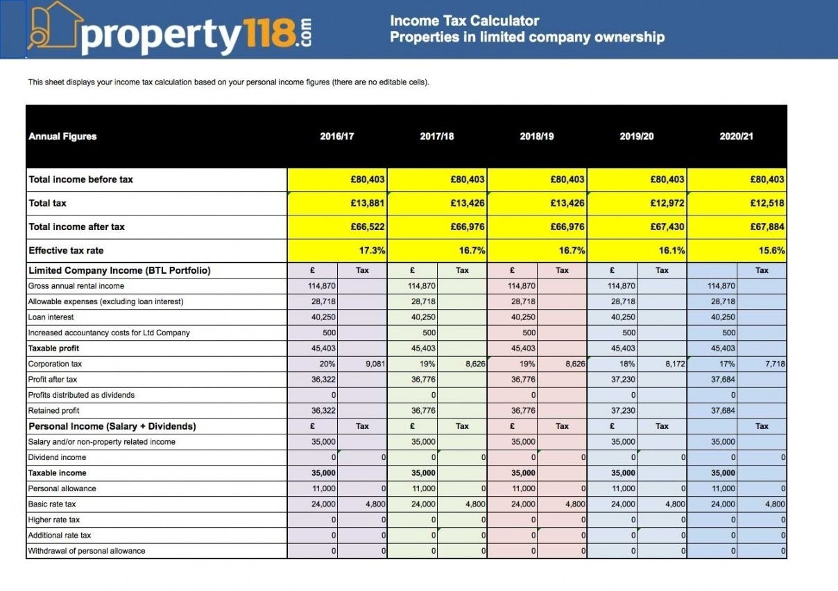 Browse Our Sample Of Commercial Property Budget Template Budget Template Rental Property Management Budgeting Company budget spreadsheet example