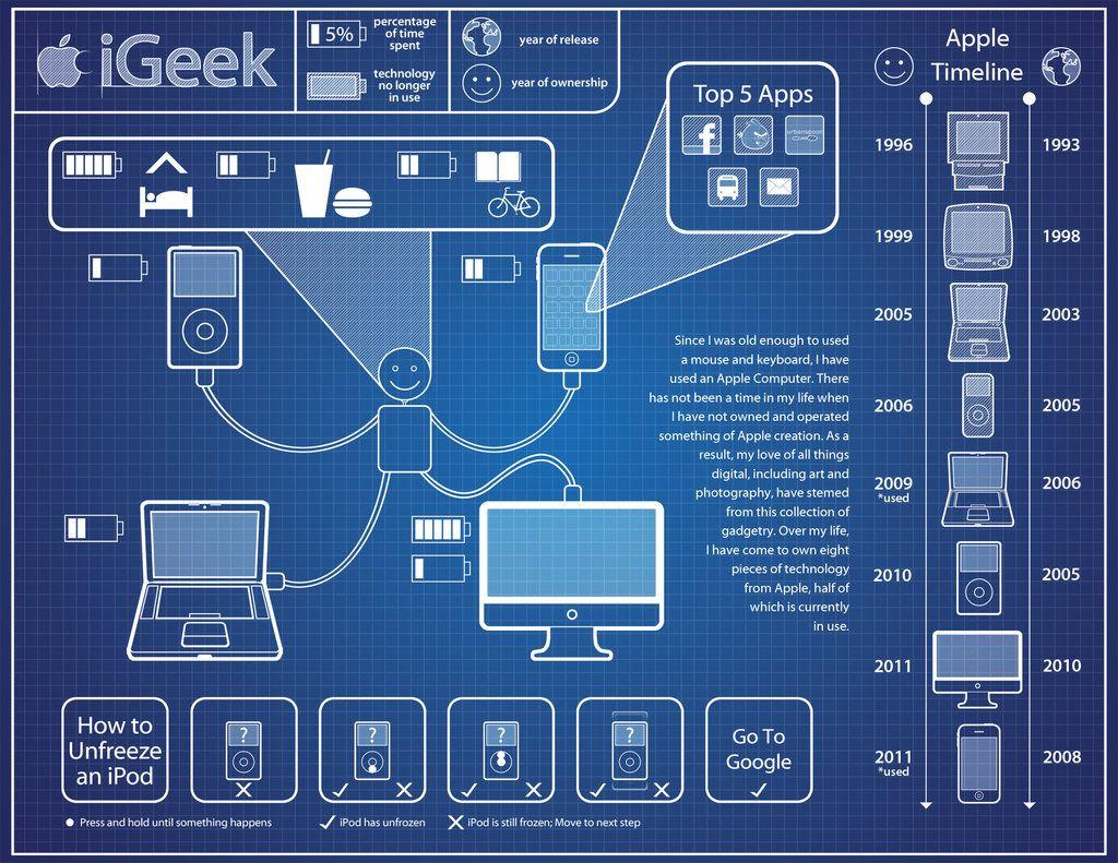 iGeek: My Apple Technology by ~new-moon-night on deviantART ...
