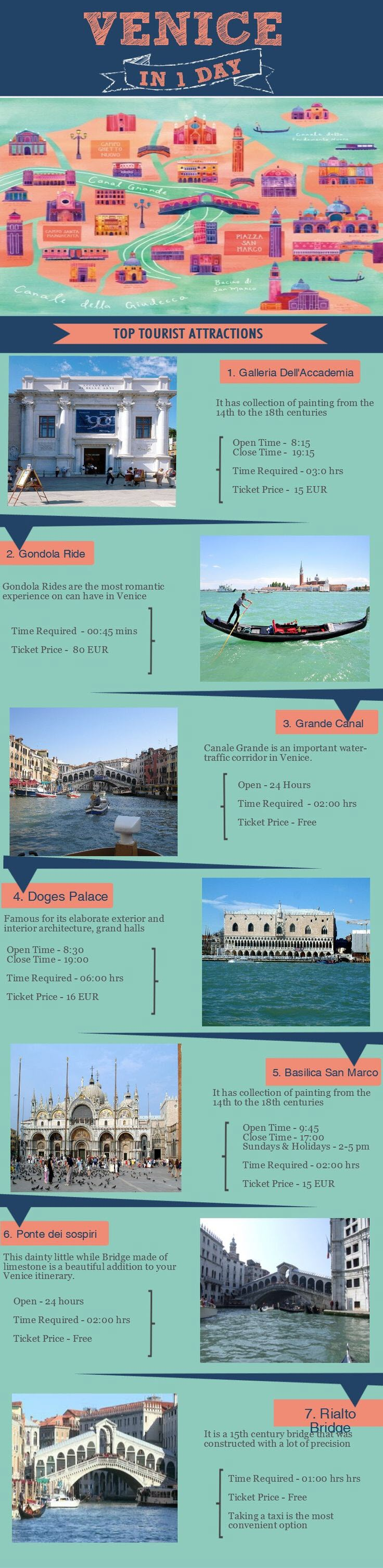 How to visit #Venice #Italy in one Day..!!!!