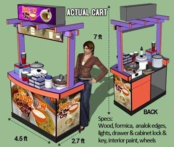 Lugaw Foodcart Business Cheaper Than Franchise - Entrepreneur ...