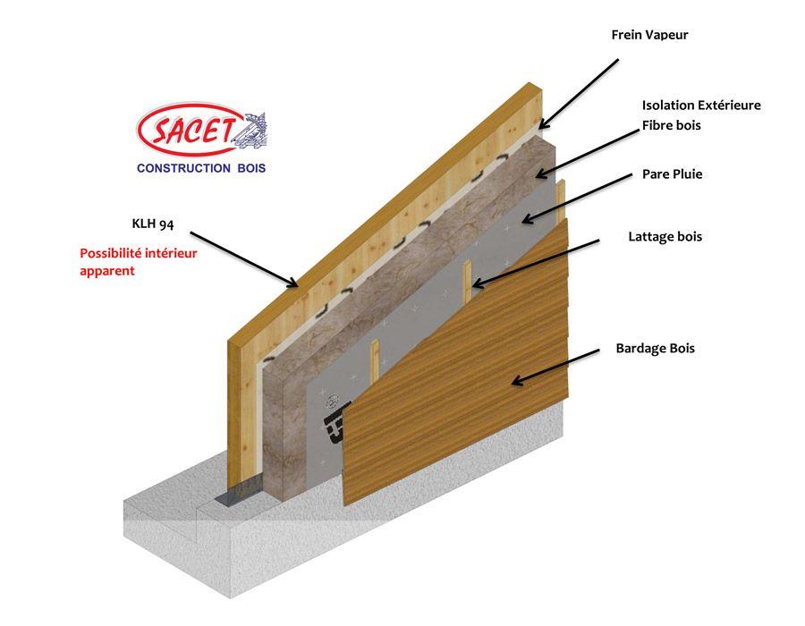 Construction KLH - Sacet Bourgogne Ossature bois, construction de