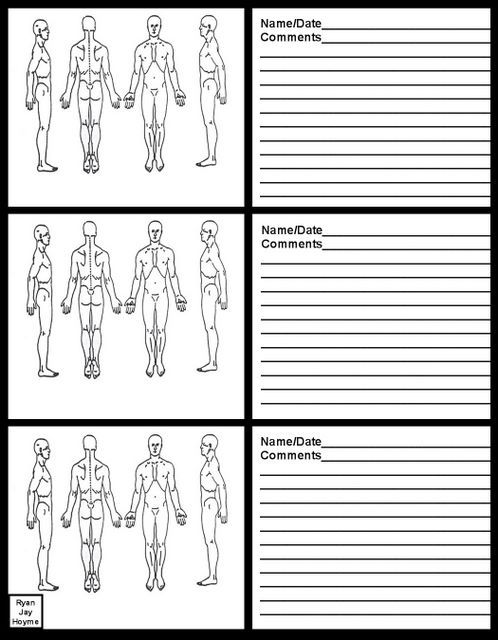 free massage soap notes template - massage therapy soap note charts business pinterest