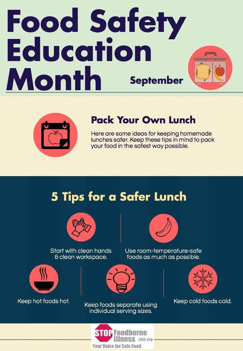Follow Food Safety Education Month tips every day. Safe