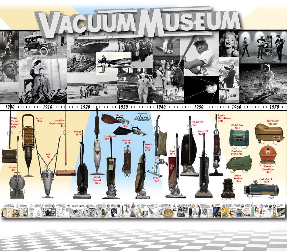 Stark's Vacuum Museum In Portland OR