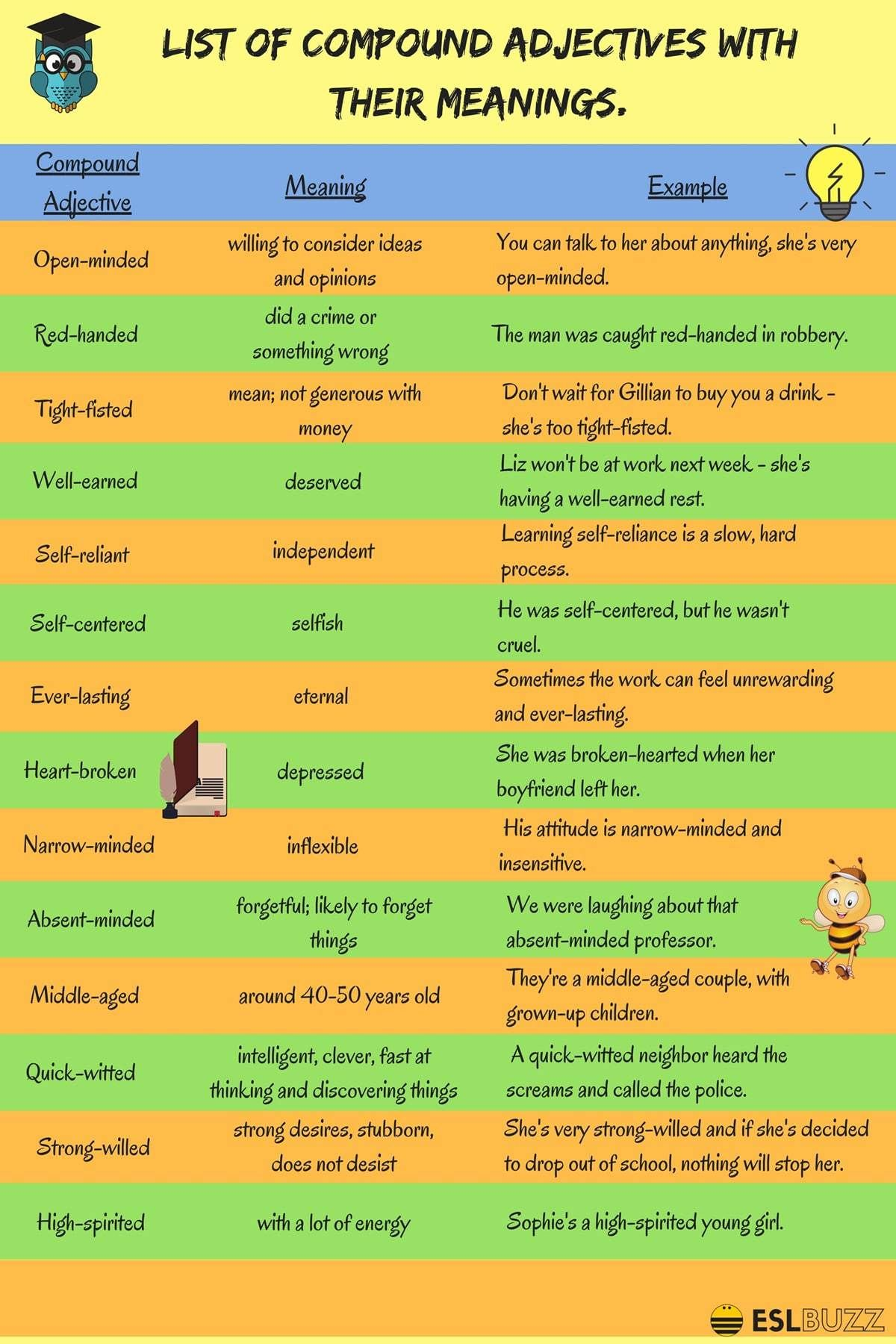 Compound Adjectives In English Grammar English Tefl