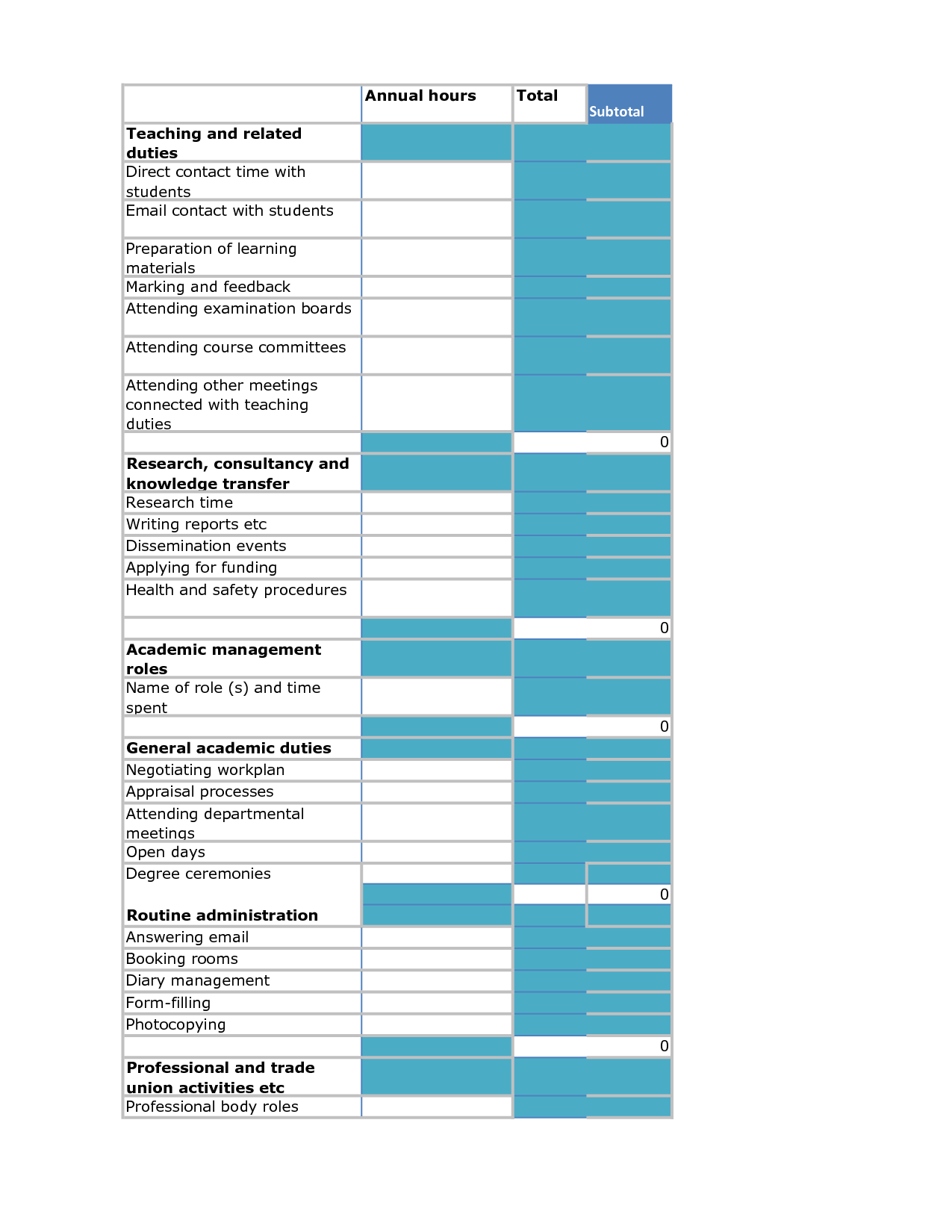 Workload Assessment Template Workload Template Self Help