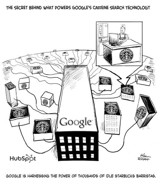 The Shocking Secret Behind Google Caffeine [cartoon