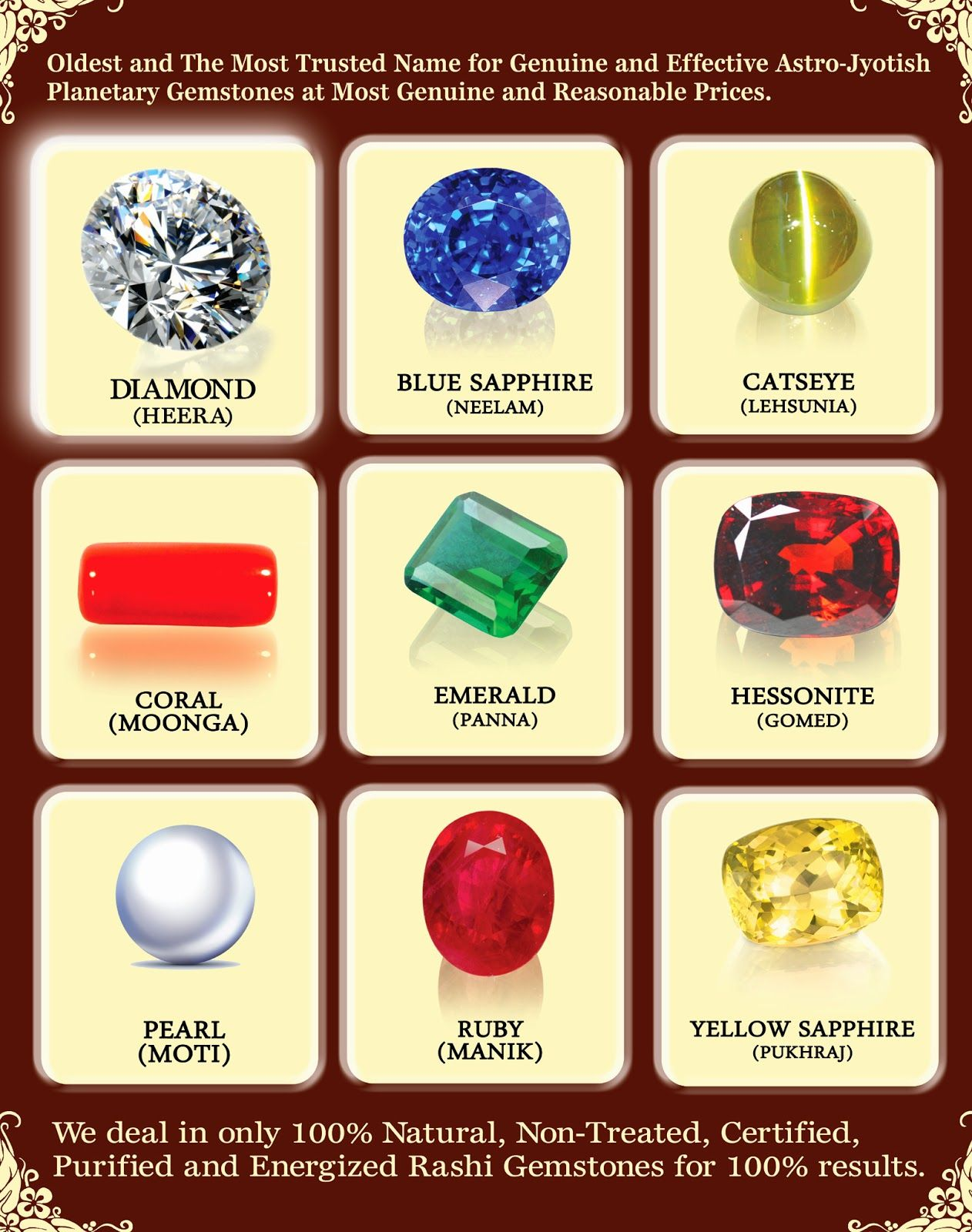 nilam from of fine neelam lot planetary quality five facts sapphire gemstone ratna blue arya