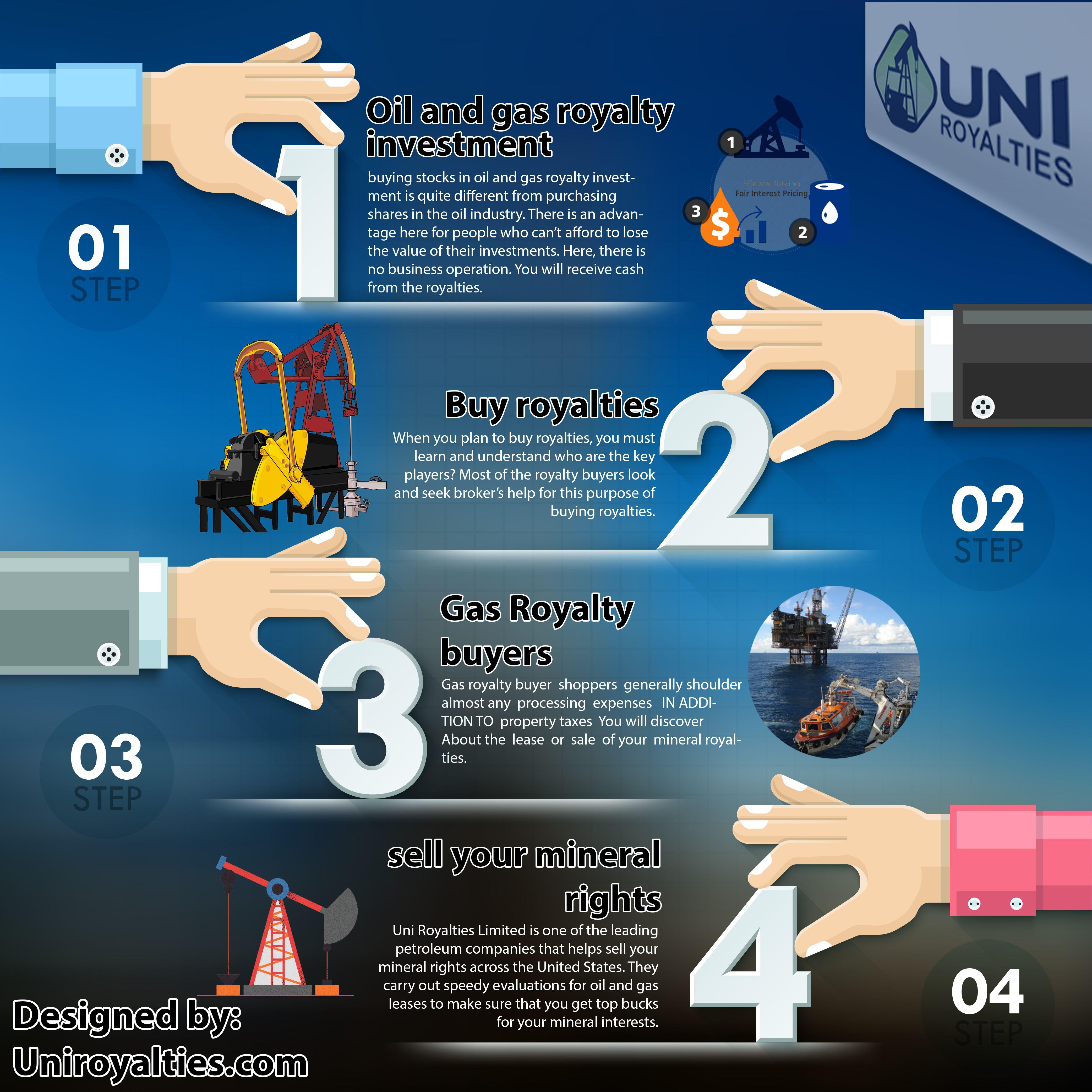 Pin by Uni Royalties on Uni Royalties Infographics | Oil