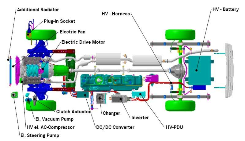how electric cars word Google Search MECANICA AUTOMOTRIZ